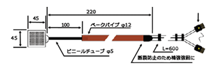 大動物用 256ch Monopolar電極