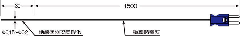 ワイヤータイプ PTW-300